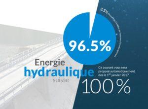 LIBRE TRIBUNE – Electricité «verte» d'office : Un procédé contestable
