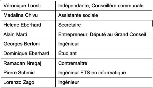 La liste des membres de L'Entente candidat-e-s aux élections communales du 25 octobre
